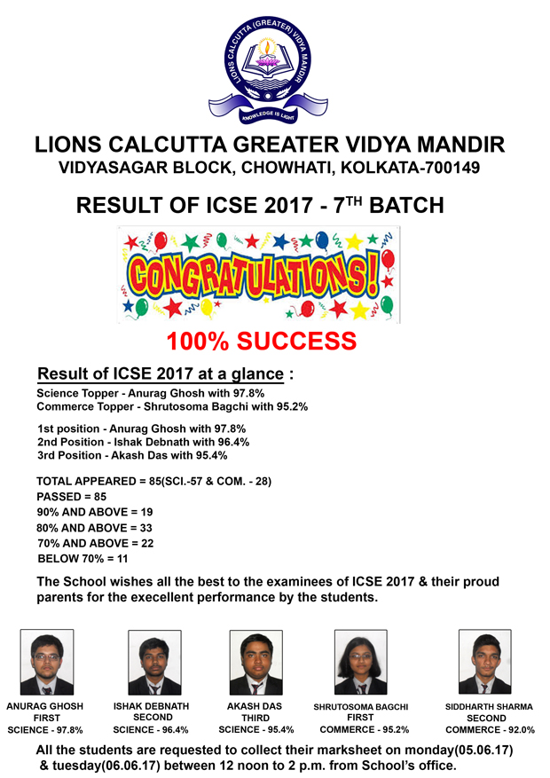 ICSE RESULT ON JOB copy
